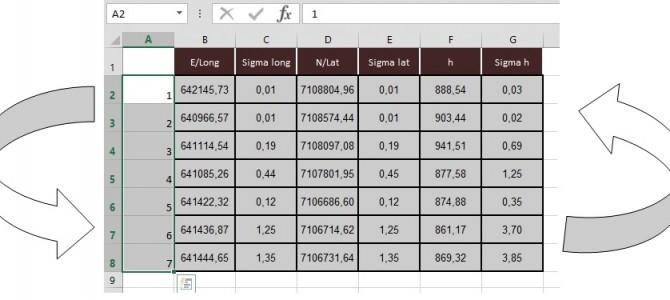 Como inverter a ordem das colunas no Excel (horário e anti- horário)